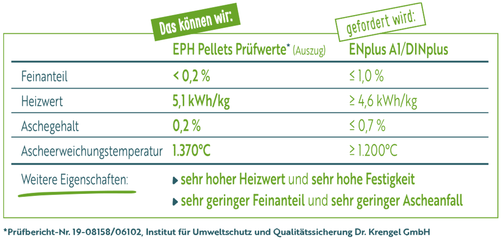 tabelle-pruefbericht2019